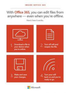 Inside Office 365