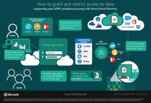Tracking and analysing data with Office 365 – Infographic