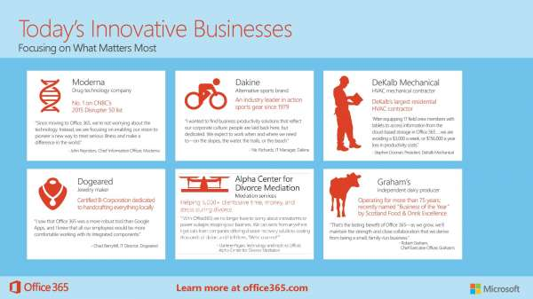 Today's Innovative Businesses: Focusing on What Matters Most – Infographic