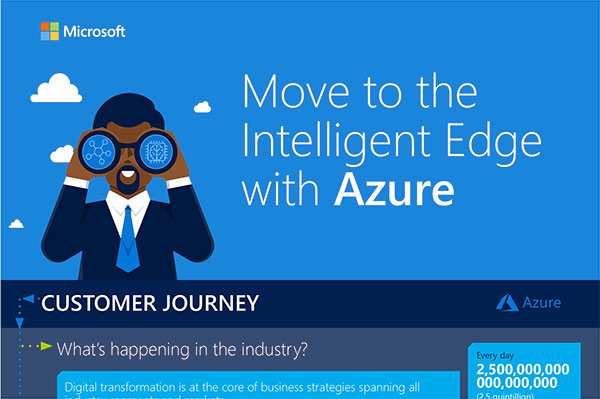 Move to the Intelligent Edge with Azure – Infographic