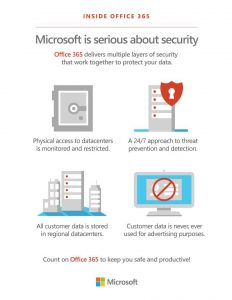 Microsoft is serious about security