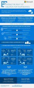 Azure IoT PaaS vs SaaS