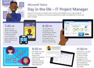 Day in the life: IT project manager